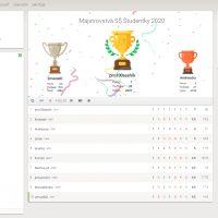 Online Majstrovstvá SR v šachu stredných škôl (4/4)